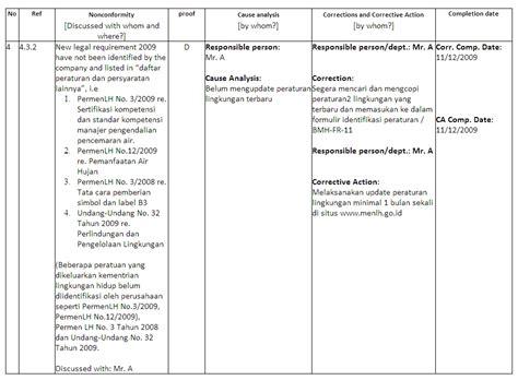contoh laporan qhse beda antara correction dan corrective action abunajmu
