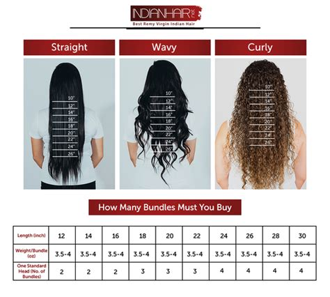 Can You Cut The Width Of Weave To Braid Hair | how to choose a hair extension length quora