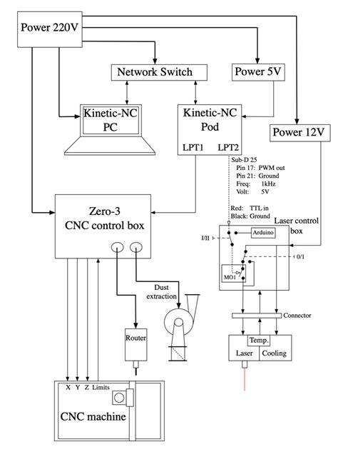 Kinetic Wiring Diagram - Wiring Diagrams