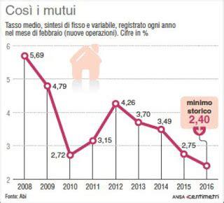 Il Mercato Mobiliare Mercato Mobiliare Previsione E Situazione C 232 La Ripresa