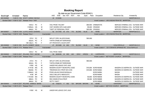 booking report county mariposa county daily sheriff and booking report for