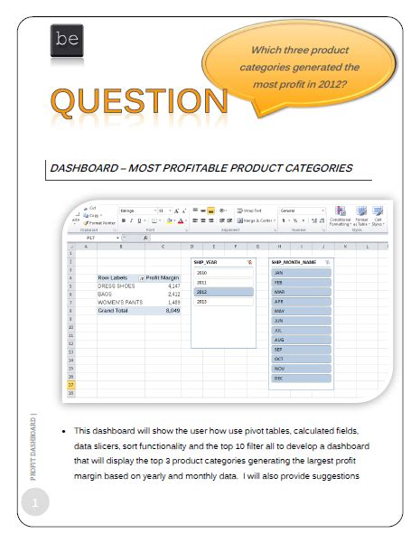 the best three product categories which three product categories generated the most profit