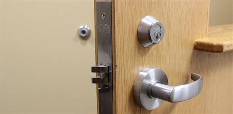 Best Door Hardware by Products Gappa Security Solutions