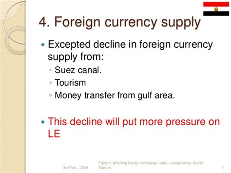 Negative Foreign Currency Impact Mba by Factors Affecting Exchange Rates