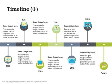 free timeline template free apple keynote template timeline on behance