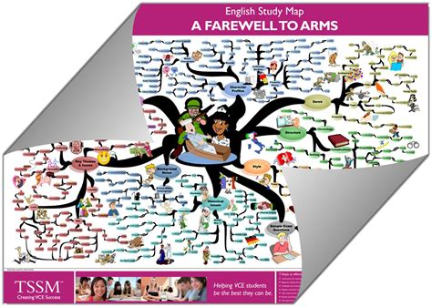 A Farewell To Arms Essay by A Farewell To Arms Theme Essay Hook