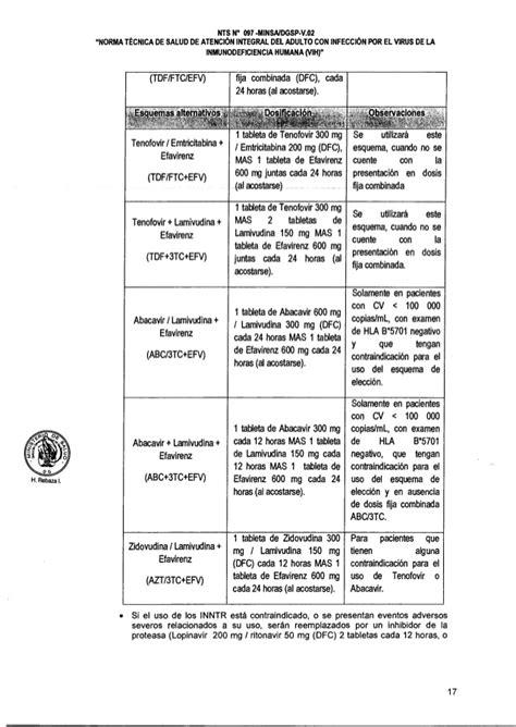 norma tecnica de vacuna vph minsa 2016 nts 097 minsa dgspv2 0 norma tecnica de salud de atencion