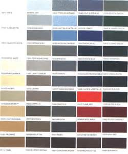 sem color coat chart vinyl dye color chart