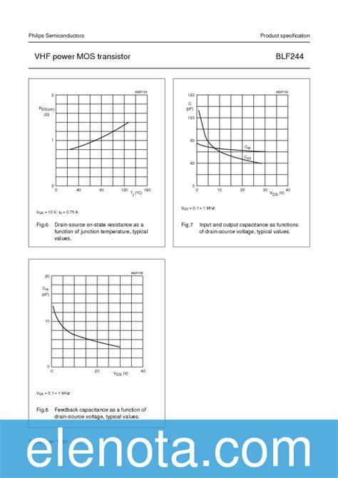 transistor c2482 pdf c2482 transistor datasheet pdf 28 images c2482 datasheet c2482 pdf pinouts 28 images 2sc2235