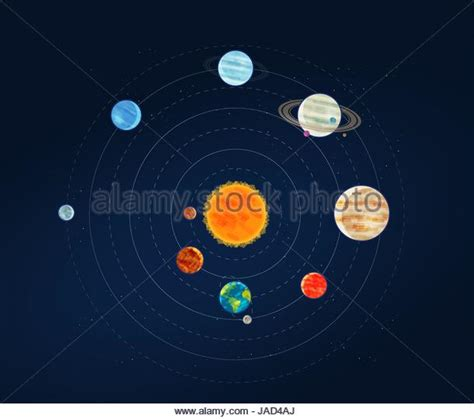 planets diagram solar system diagram stock photos solar system diagram