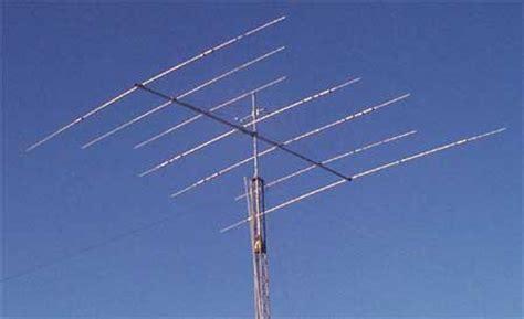 Antena Hygain Th7dx Hy Gain Antena Hf 10 15 20 Vintage Ea5fjt Ea5fjt