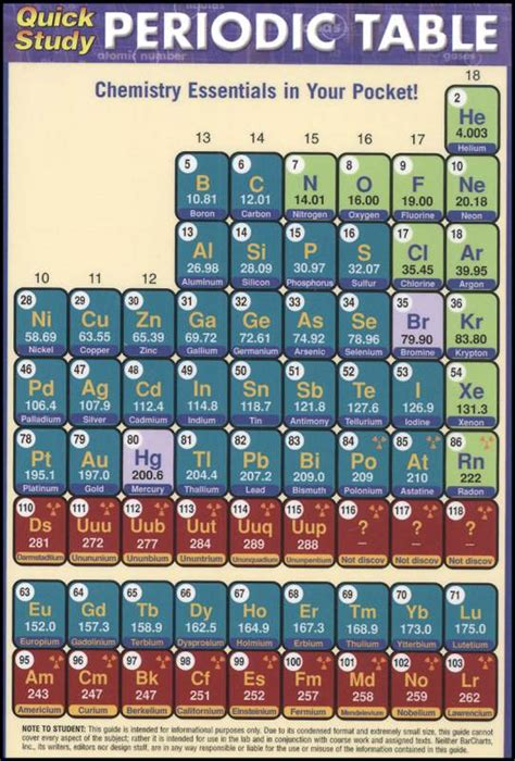 printable pocket periodic table periodic table of the elements pocket quickstudy 012572