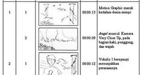 materi membuat storyboard aplikasi multimedia coretan penaku pengertian storyboard