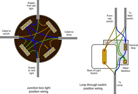 wiring diagram for 3 way switch two lights http www