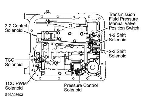wiring diagram home 4l80e 4l60e harness 4l80e speed sensor