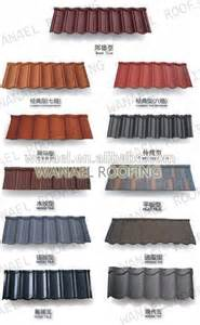 Roof Tiles Types Durability Color Roofing Tile Types Of