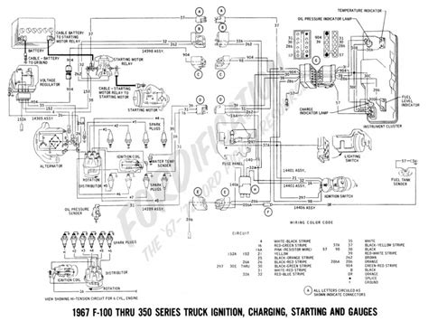 ford ignition coil wiring diagram wiring forums