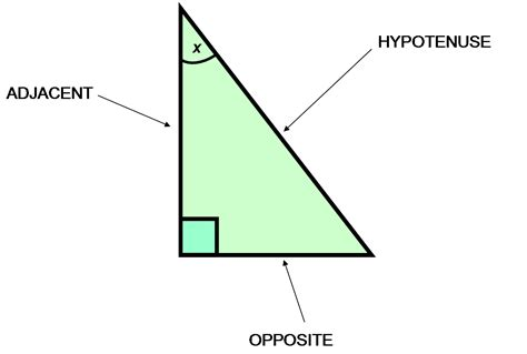 right meaning right angled triangles in real life images