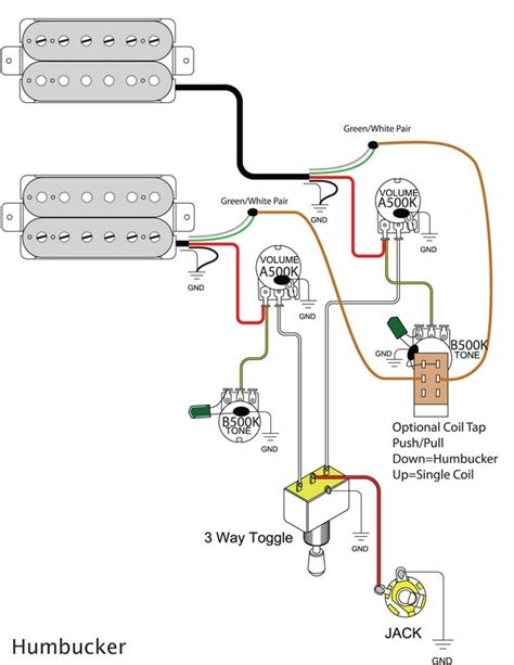 guitar rail wiring diagram guitar wiring diagram
