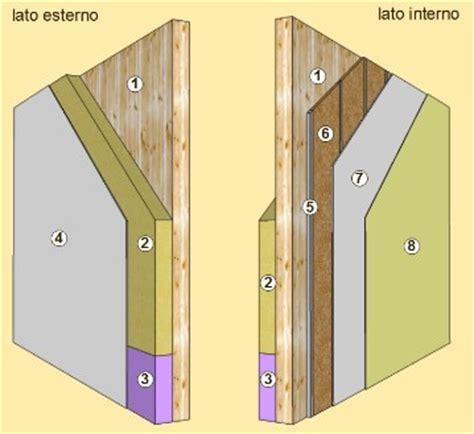 spessore cappotto interno a cosa serve lo spessore cappotto impresa edile