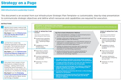 Technology Strategic Plan Template by Infrastructure Strategy On A Page Ceb