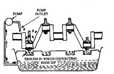 crx engine wiring diagram crx picture collection wiring