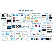Sizing Up The IoT IoE And Connected Devices Market – MIPS