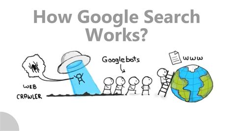 How To Search For On Gmail How Search Works