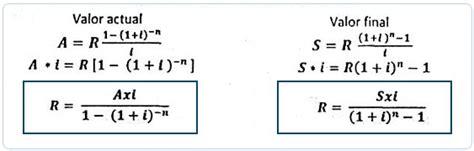 como calcular inpc a una renta calculo de la renta de una anualidad vencida anualidades
