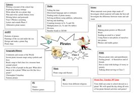Pirates Topic Web And Resources Ks1 By Nhg640 Teaching Resources Tes Topic Web Template