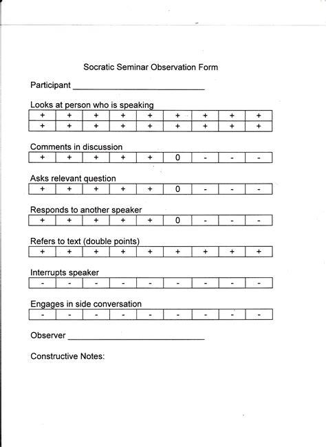 socratic seminar lesson plan template gallery templates