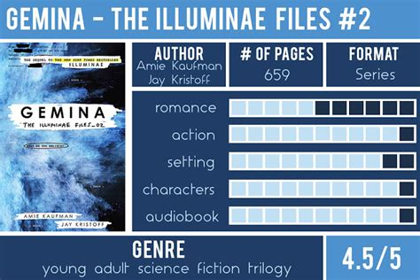 gemina illuminae files 0553499157 delicious reads book review for quot gemina quot by amie kaufman and jay kristoff