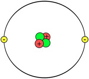 Helium Protons And Neutrons Helium Home