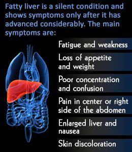 Liver Detox Symptoms Fatigue by Best 20 Fatty Liver Ideas On Liver Healthy