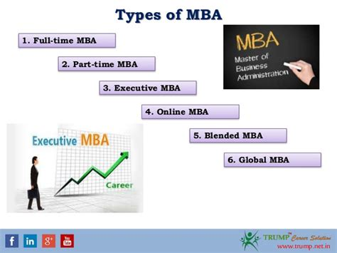 Types Of Mba Specialisation by Is Doing Mba A Investement