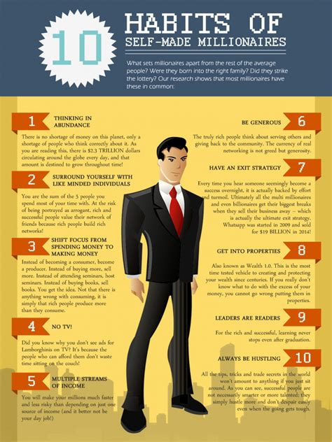 Ways To Attract A Millionaire by 10 Habits Of Self Made Millionaires Visual Ly