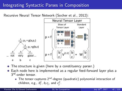 node js acl tutorial deep learning for semantic composition