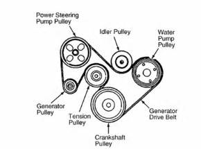 2004 Suzuki Forenza Belt Diagram 98 Toyota Camry Fuel Filter Replacement Get Free Image