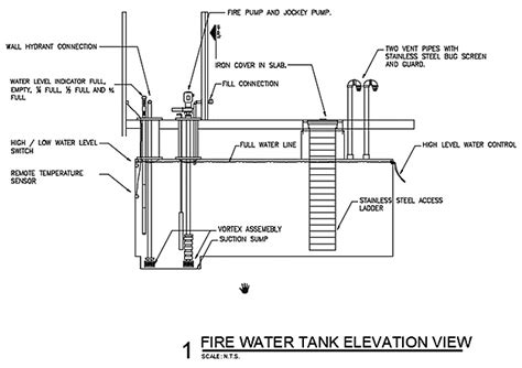 design guidelines for rural residential water systems rural fire protection water supply