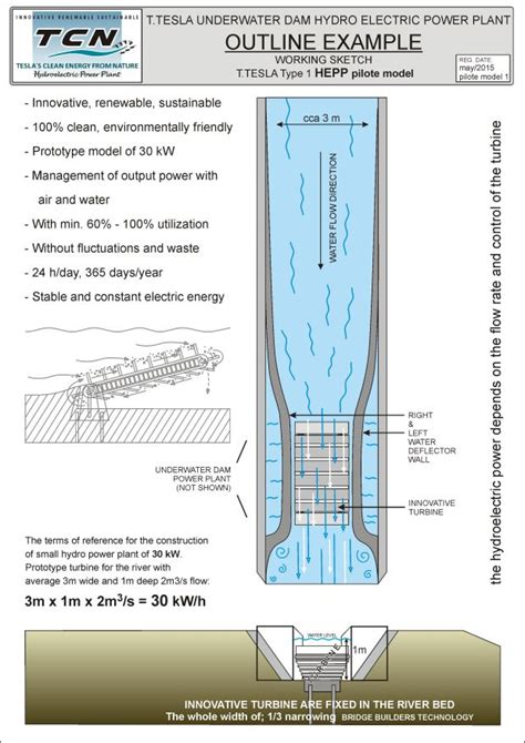 tesla hydroelectric power plant the tesla legacy clean energy from hydropower indiegogo