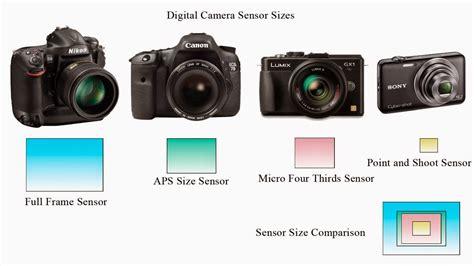 Kamera Photography 7 photography tips