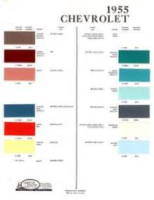 1000 images about paint charts on auto paint