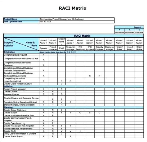 raci template xls raci template excel a chart also known as a matrix