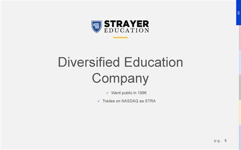 Is Strayer Mba Program Accredited by Strayer Strayer Page 05 Gif