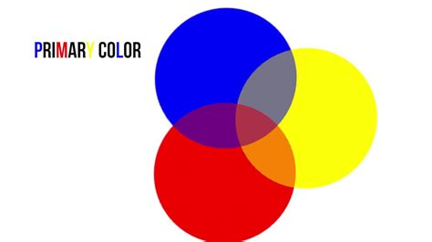what are the 3 primary colors primary color vocab definition