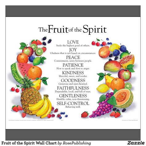 fruits of the spirit the gallery for gt fruit of the spirit goodness