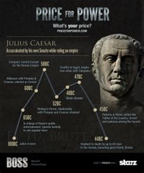 julius caesar biography for middle school julius caesar coloring page craft or poster with mini