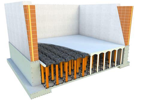 pavimento ventilato nuovo elevetor sistema per la realizzazione di un vespaio