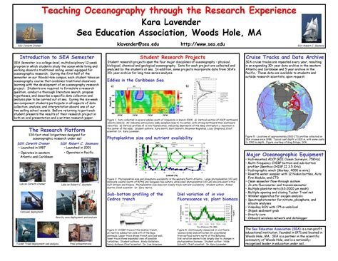 oceanography research paper topics posters
