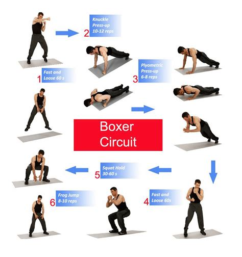 5 minute boxing home workout hello healthyhello healthy